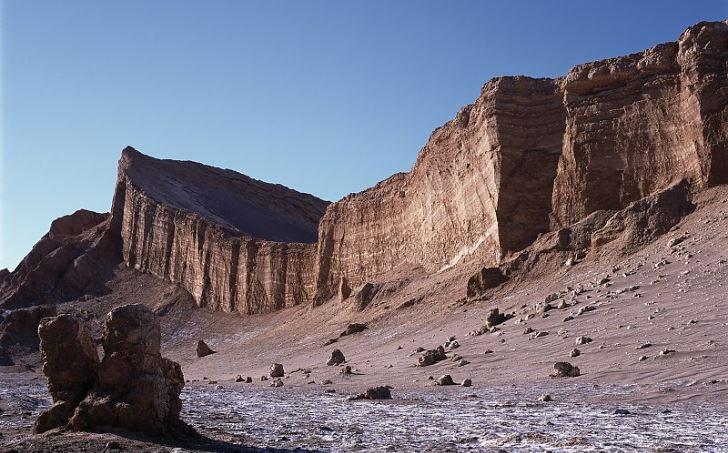 10 удивительных пейзажей пустыни